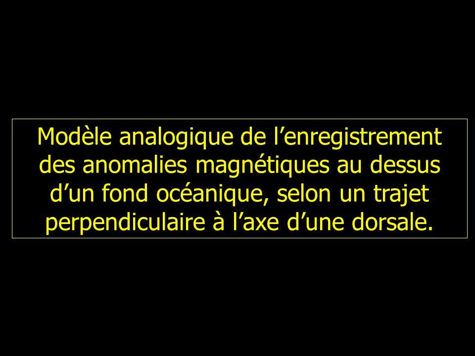 Modèle analogique de l'enregistrement des anomalies magnétiques au dessus d'un fond océanique, selon un trajet perpendiculaire à l'axe d'une dorsale.