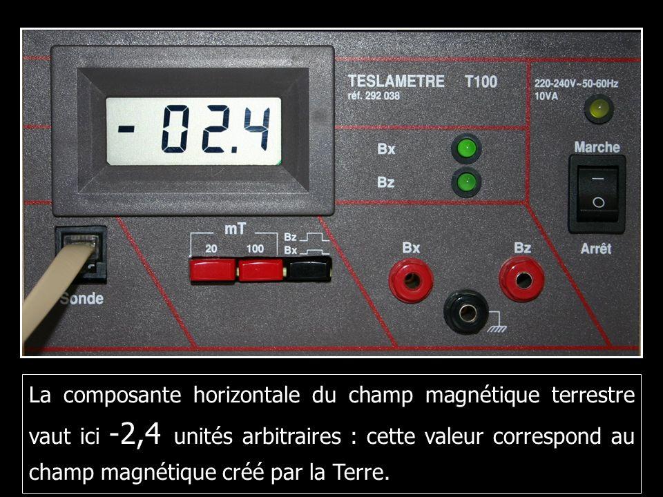 La composante horizontale du champ magnétique terrestre vaut ici -2,4 unités arbitraires : cette valeur correspond au champ magnétique créé par la Terre.