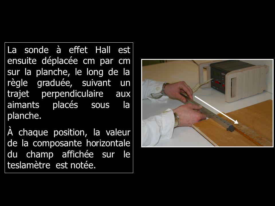 La sonde à effet Hall est ensuite déplacée cm par cm sur la planche, le long de la règle graduée, suivant un trajet perpendiculaire aux aimants placés sous la planche.