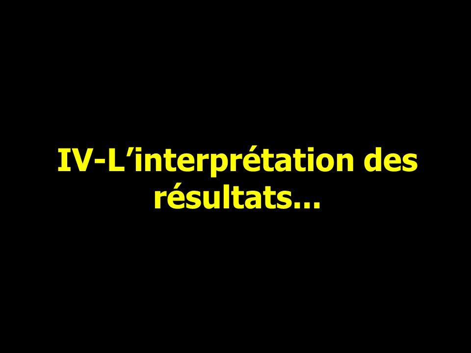 IV-L'interprétation des résultats...