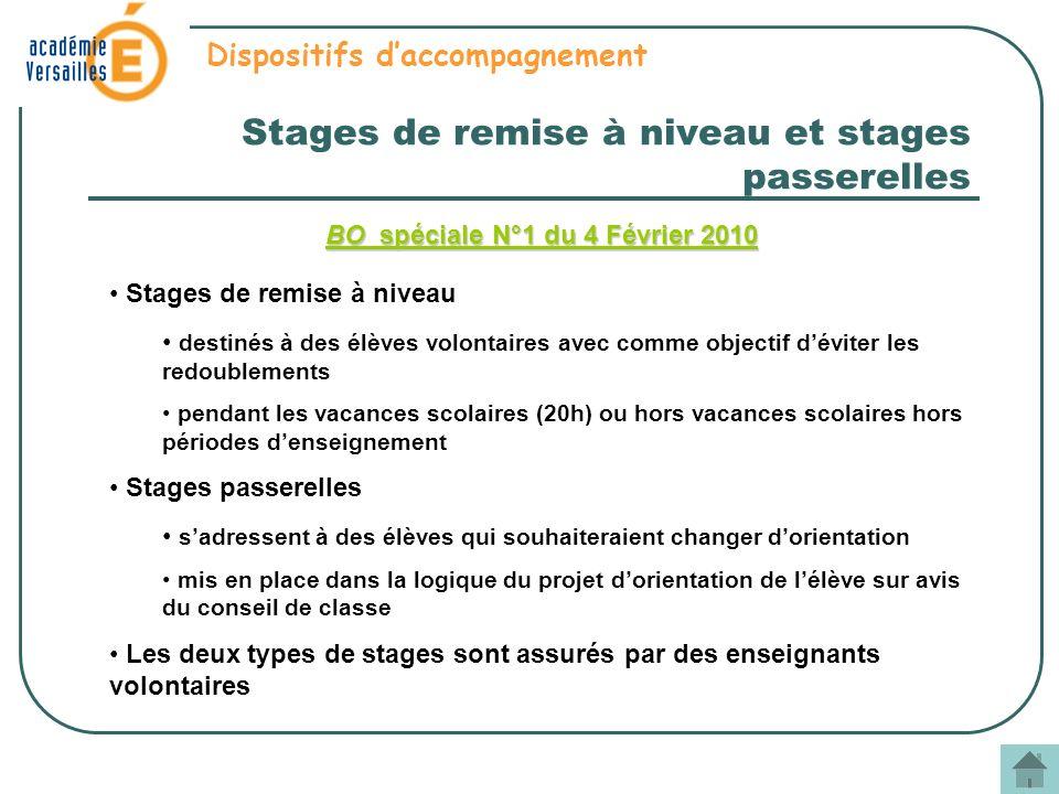 Stages de remise à niveau et stages passerelles