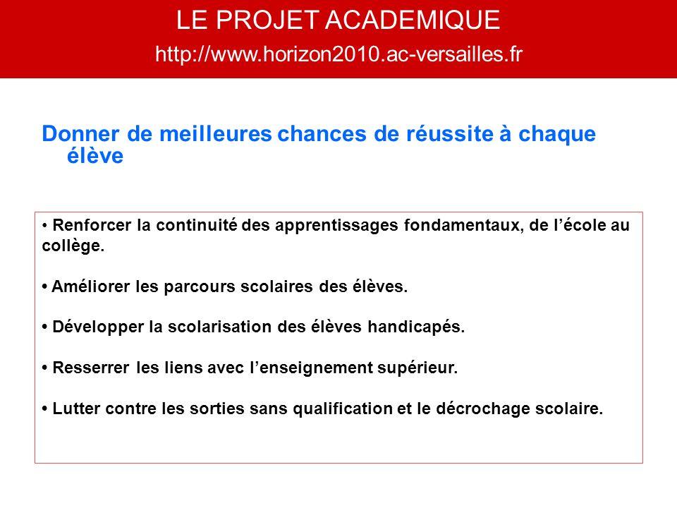 LE PROJET ACADEMIQUE http://www.horizon2010.ac-versailles.fr. Donner de meilleures chances de réussite à chaque élève.