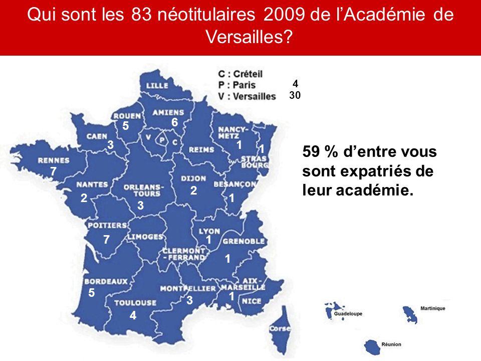 Qui sont les 83 néotitulaires 2009 de l'Académie de Versailles