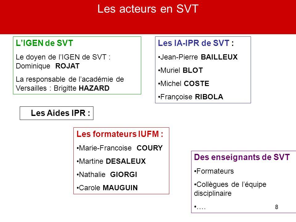 Les acteurs en SVT L'IGEN de SVT Les IA-IPR de SVT : Les Aides IPR :