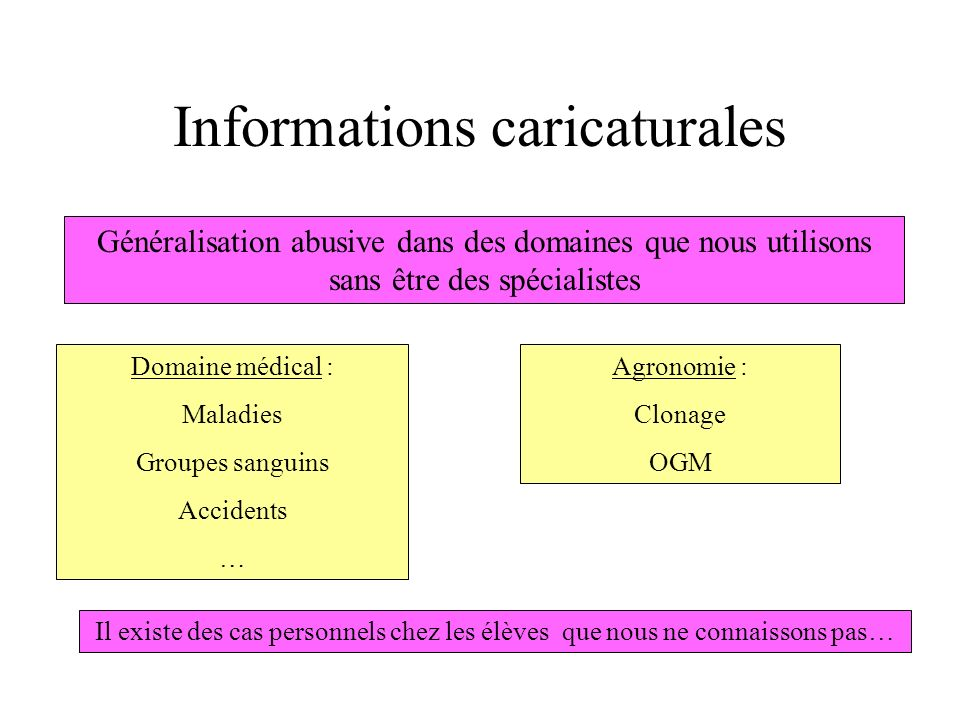 Informations caricaturales
