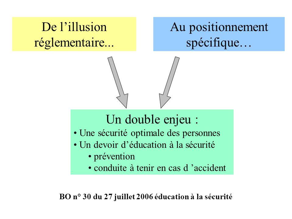 BO n° 30 du 27 juillet 2006 éducation à la sécurité