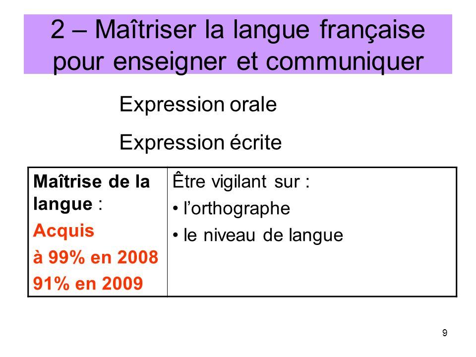 2 – Maîtriser la langue française pour enseigner et communiquer