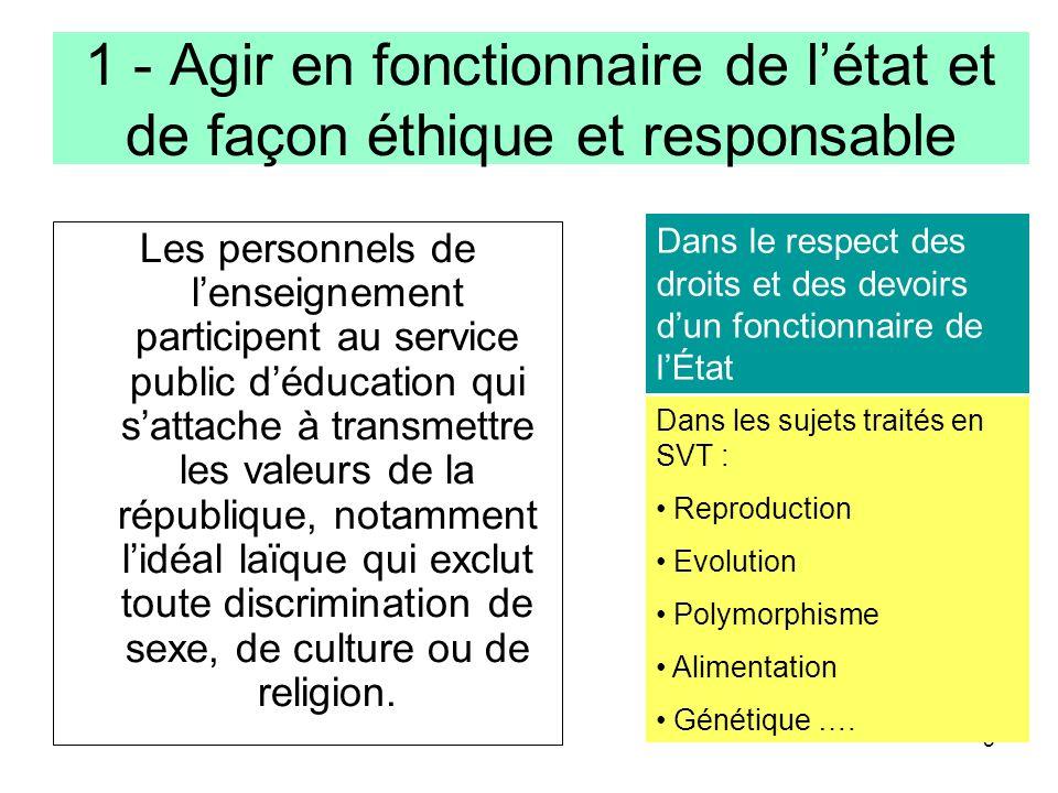 1 - Agir en fonctionnaire de l'état et de façon éthique et responsable