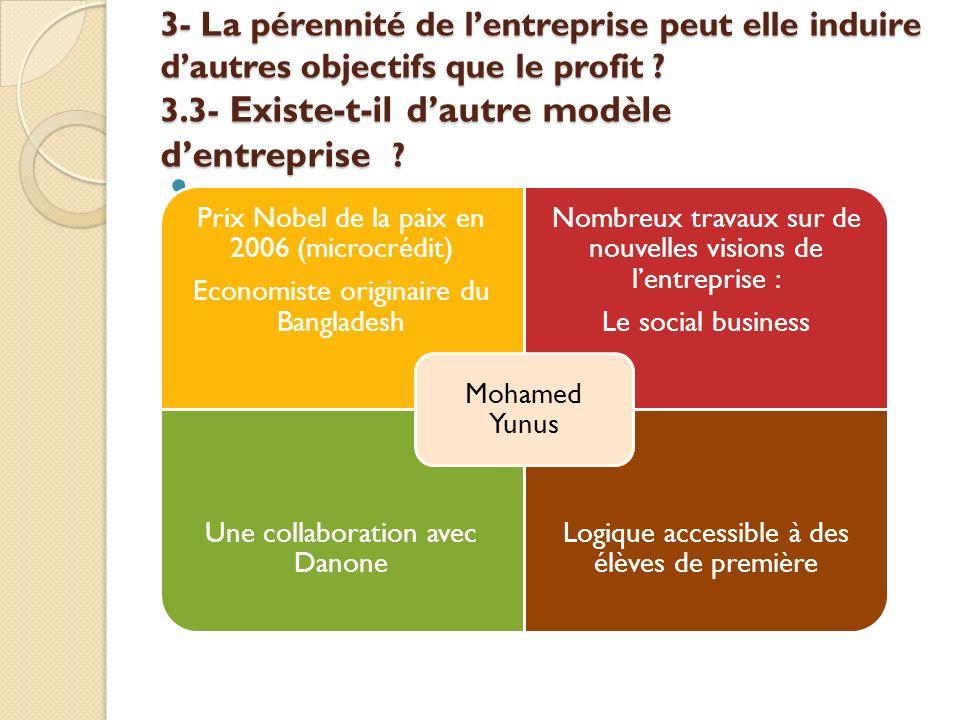 3- La pérennité de l'entreprise peut elle induire d'autres objectifs que le profit 3.3- Existe-t-il d'autre modèle d'entreprise