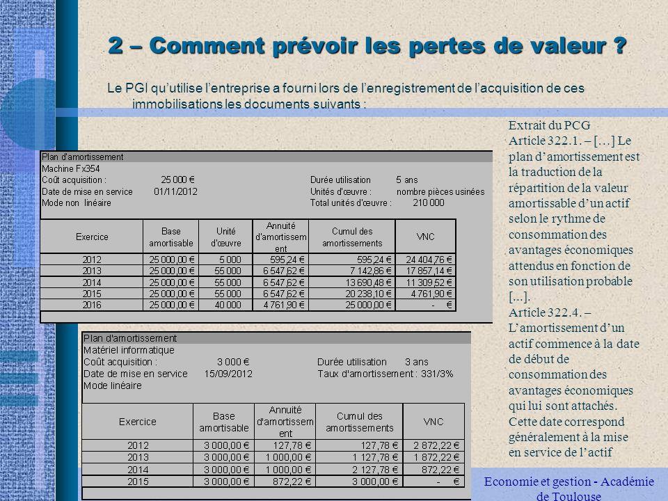 2 – Comment prévoir les pertes de valeur