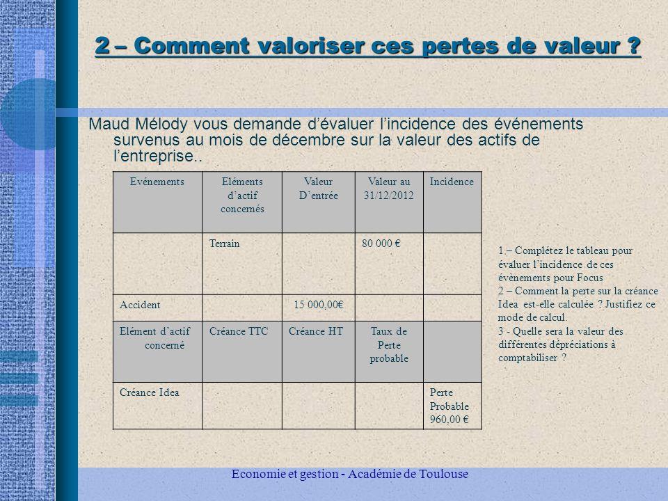 2 – Comment valoriser ces pertes de valeur