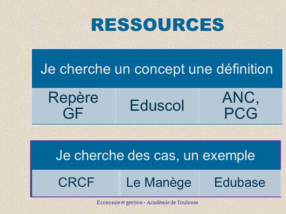 RESSOURCES Economie et gestion - Académie de Toulouse