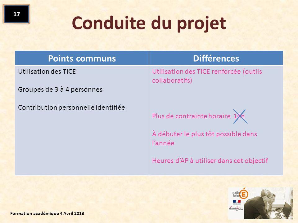 Conduite du projet Points communs Différences Utilisation des TICE