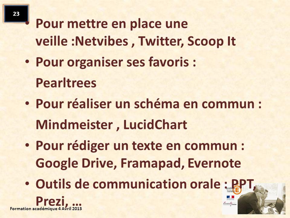Pour mettre en place une veille :Netvibes , Twitter, Scoop It