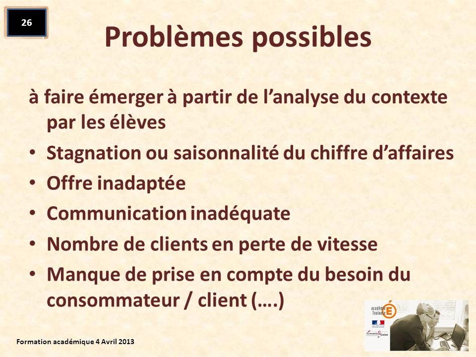 Problèmes possibles à faire émerger à partir de l'analyse du contexte par les élèves. Stagnation ou saisonnalité du chiffre d'affaires.