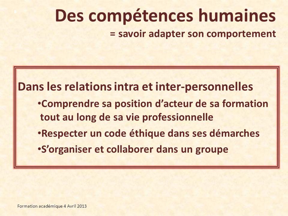 Des compétences humaines = savoir adapter son comportement