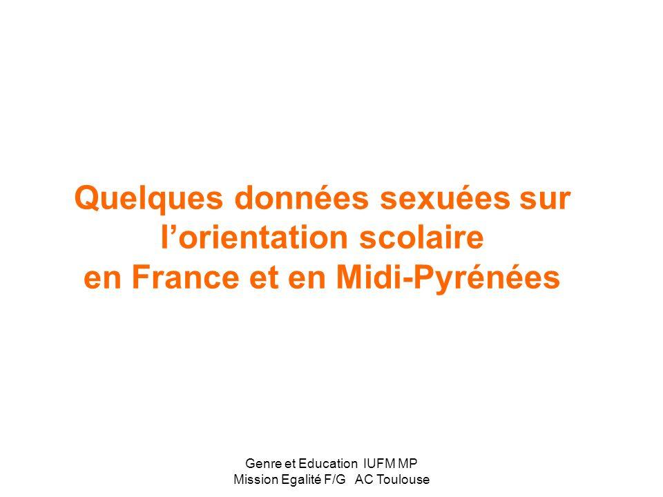 Genre et Education IUFM MP Mission Egalité F/G AC Toulouse