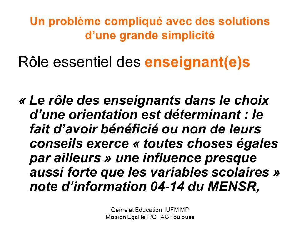 Un problème compliqué avec des solutions d'une grande simplicité