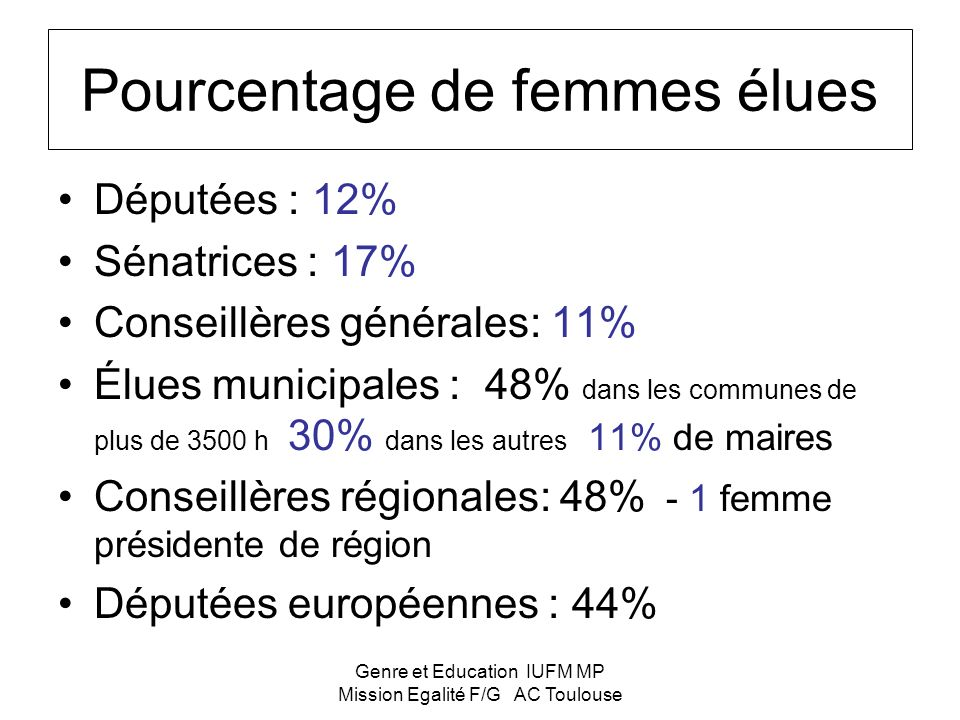 Pourcentage de femmes élues