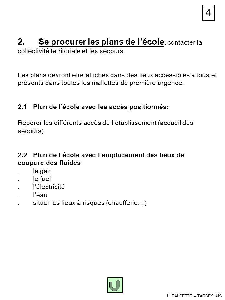 plans 4 2. Se procurer les plans de l'école: contacter la