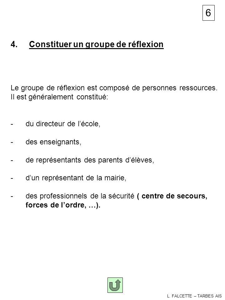 Groupe de réflexion 6 4. Constituer un groupe de réflexion
