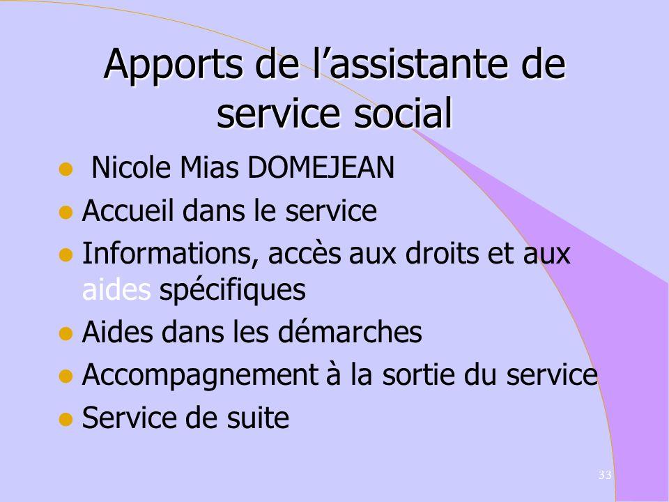 Apports de l'assistante de service social