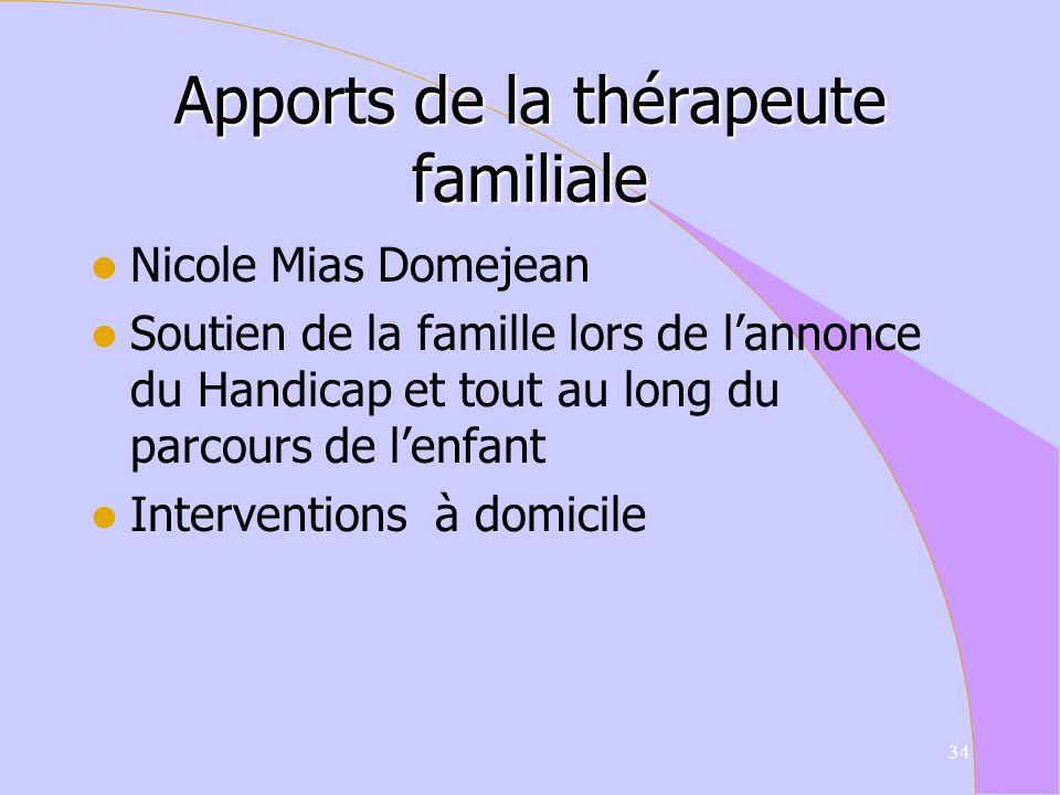 Apports de la thérapeute familiale
