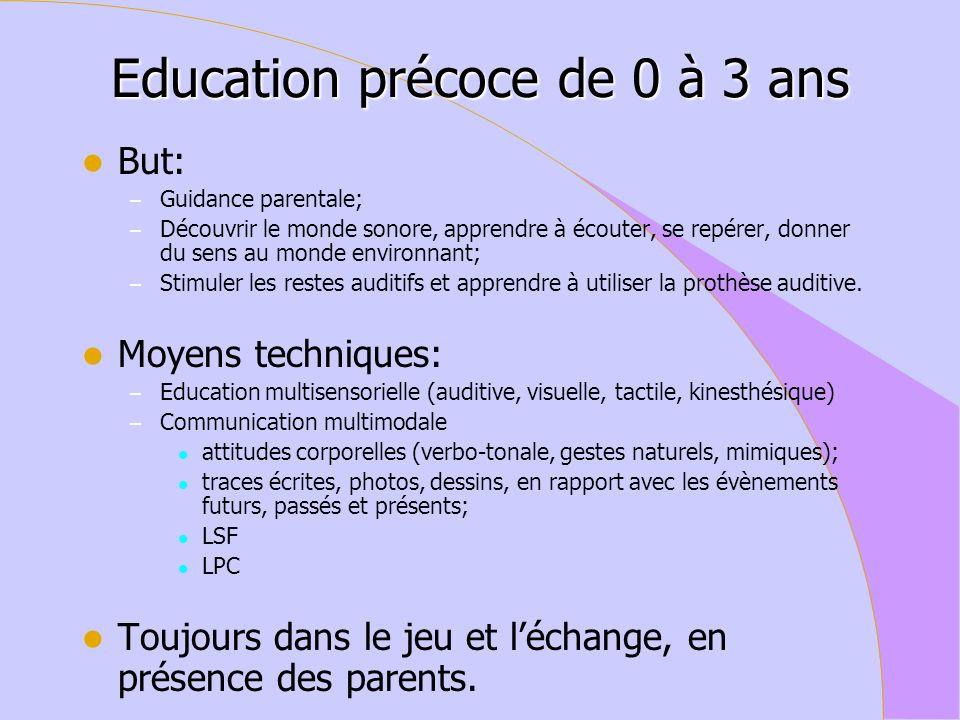 Education précoce de 0 à 3 ans