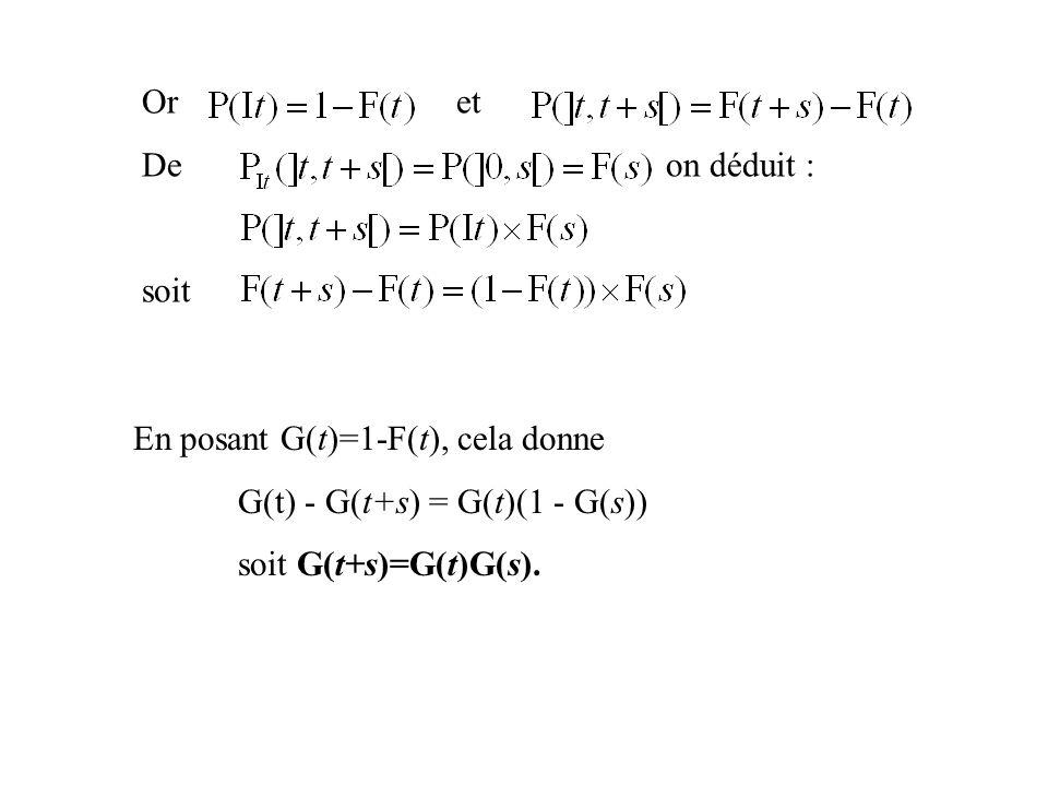 Or etDe on déduit : soit. En posant G(t)=1-F(t), cela donne. G(t) - G(t+s) = G(t)(1 - G(s))
