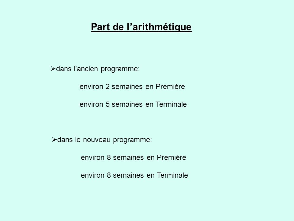 Part de l'arithmétique