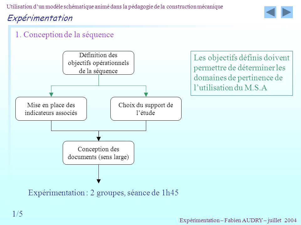 1. Conception de la séquence
