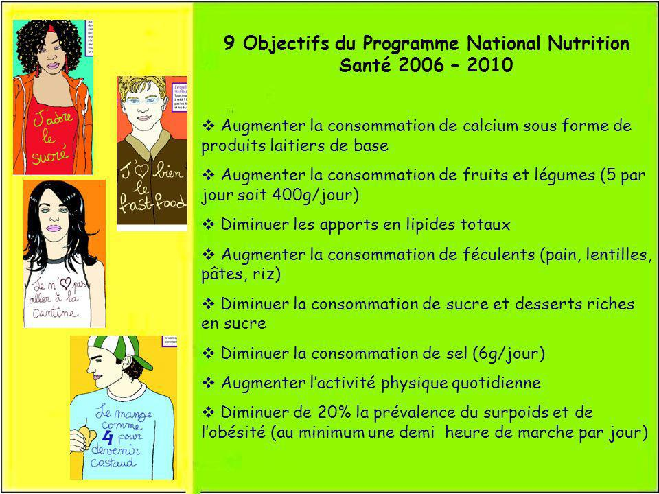 9 Objectifs du Programme National Nutrition Santé 2006 – 2010