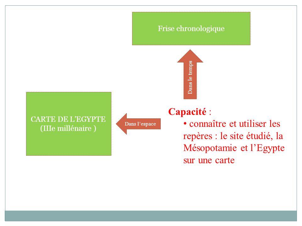 Frise chronologiqueDans le temps. CARTE DE L'EGYPTE. (IIIe millénaire ) Capacité :
