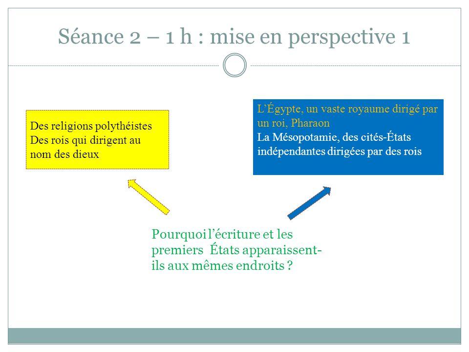 Séance 2 – 1 h : mise en perspective 1