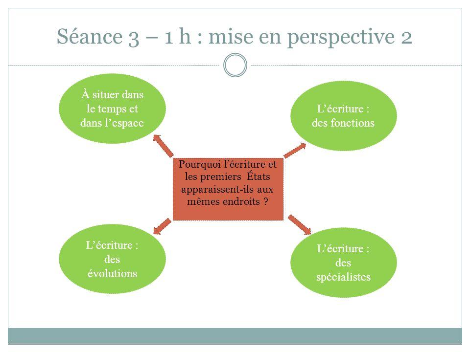 Séance 3 – 1 h : mise en perspective 2