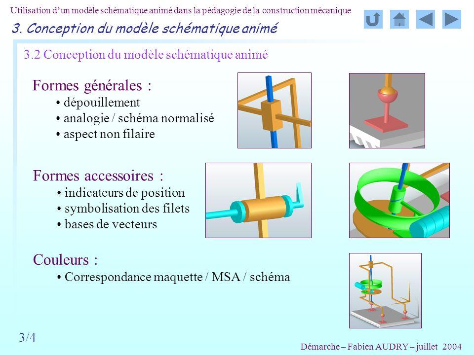 Formes générales : Formes accessoires : Couleurs :