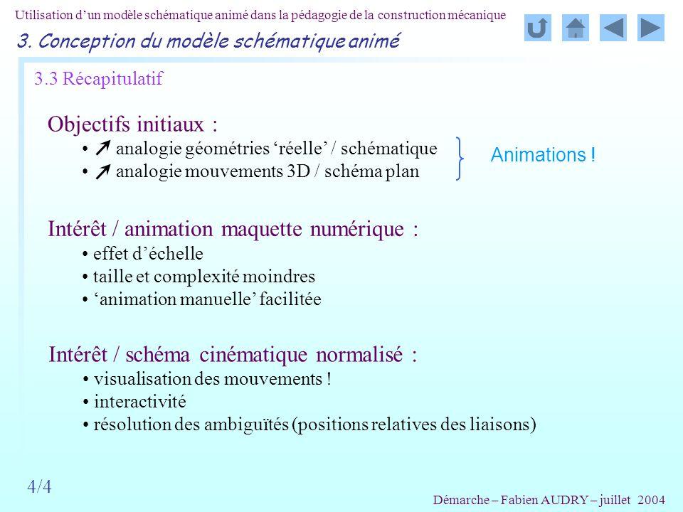 Intérêt / animation maquette numérique :