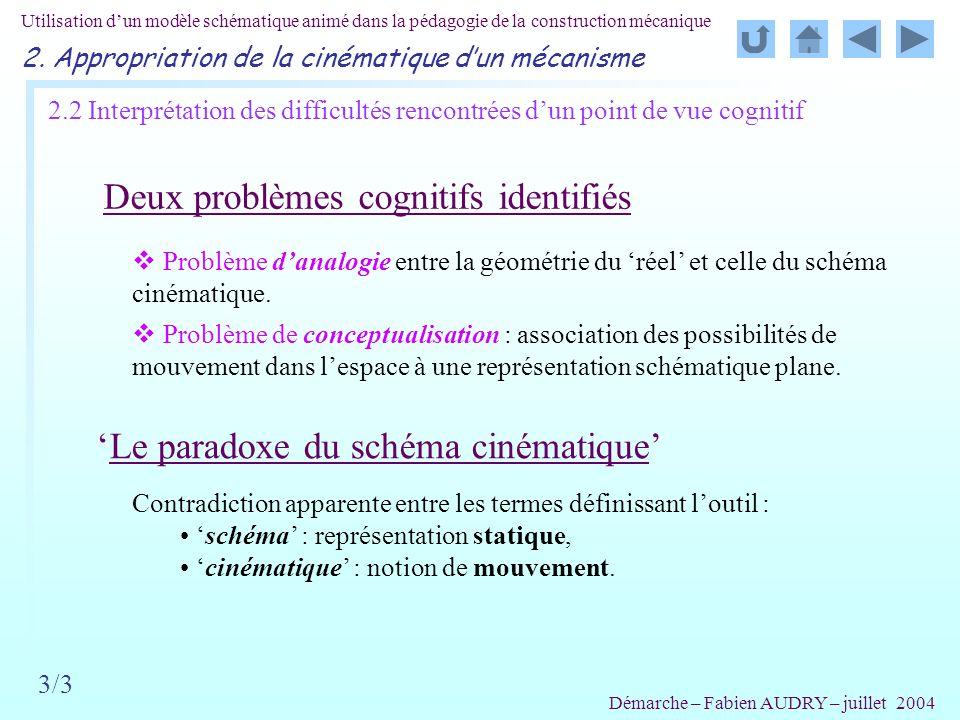 Deux problèmes cognitifs identifiés