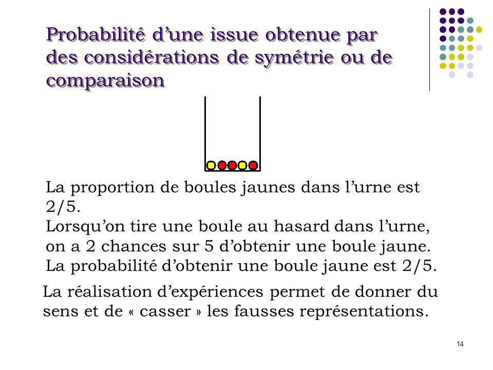 Probabilité d'une issue obtenue par des considérations de symétrie ou de comparaison