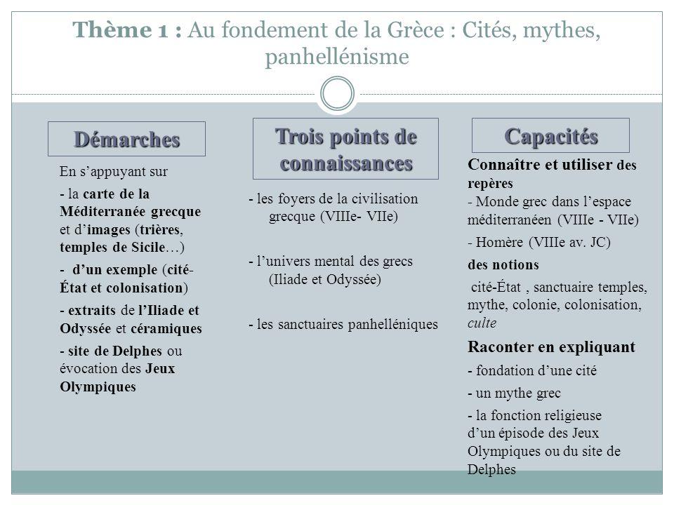 Thème 1 : Au fondement de la Grèce : Cités, mythes, panhellénisme