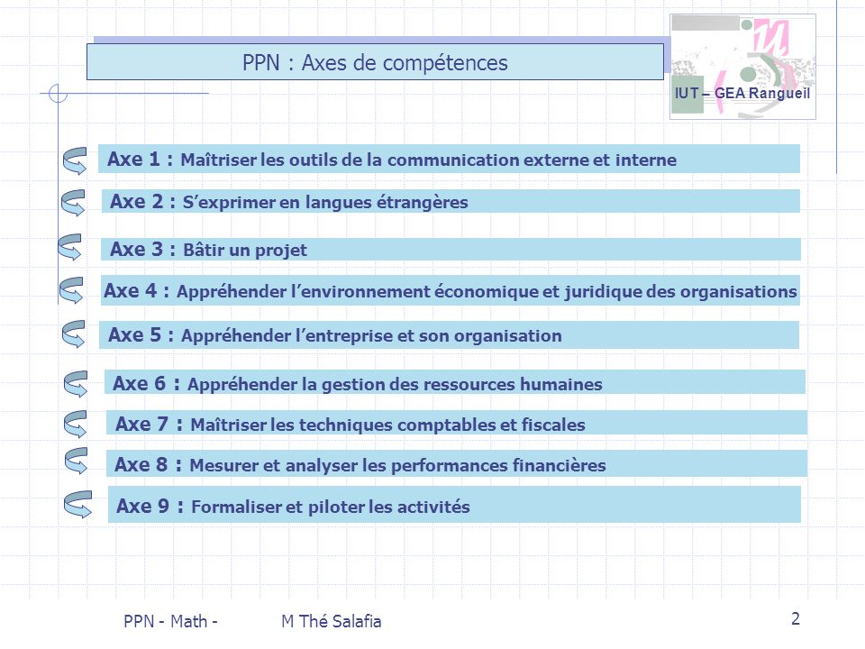 PPN : Axes de compétences