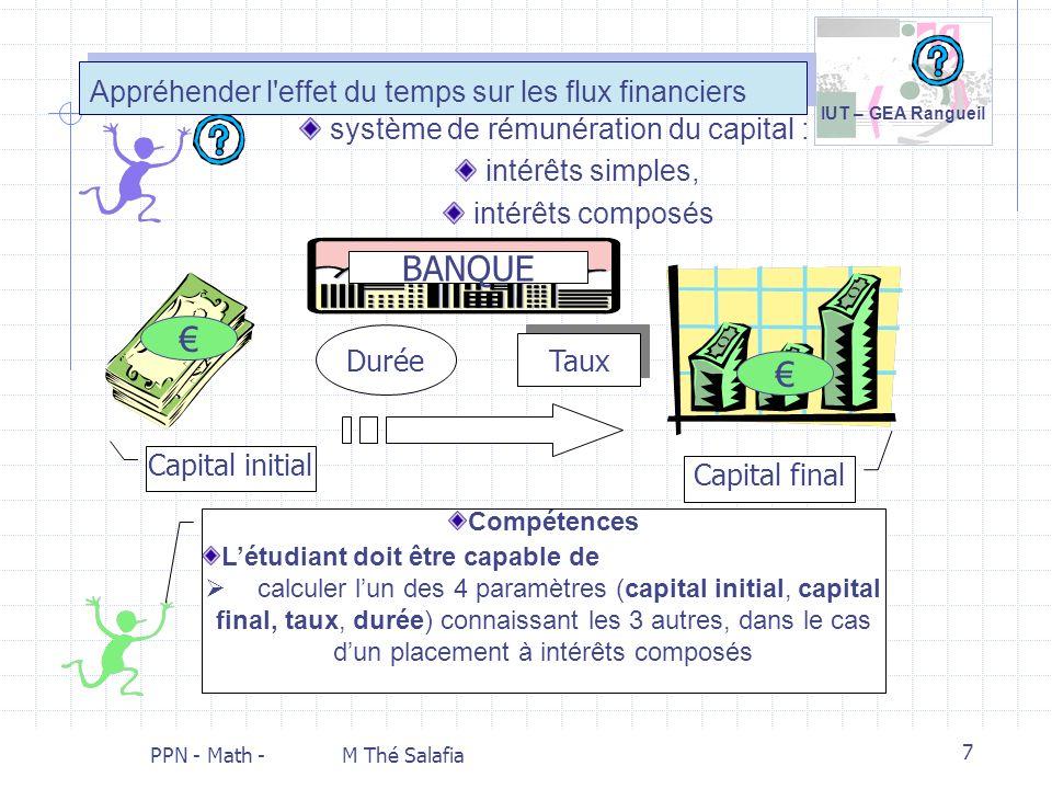 Appréhender l effet du temps sur les flux financiers