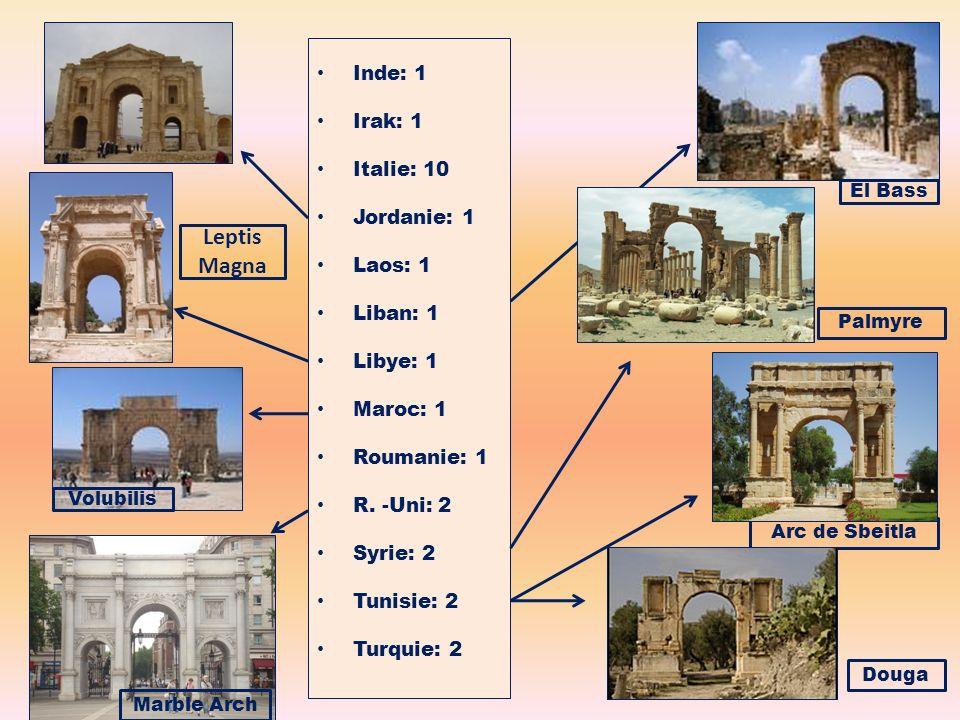 Leptis Magna Inde: 1 Irak: 1 Italie: 10 Jordanie: 1 Laos: 1 Liban: 1