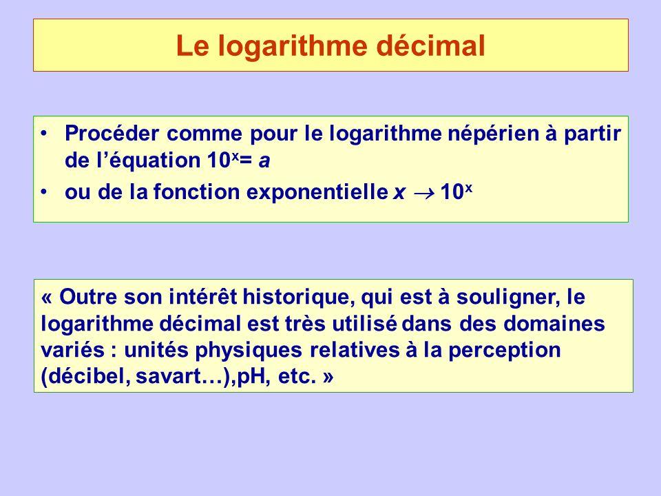 Le logarithme décimal Procéder comme pour le logarithme népérien à partir de l'équation 10x= a. ou de la fonction exponentielle x  10x.