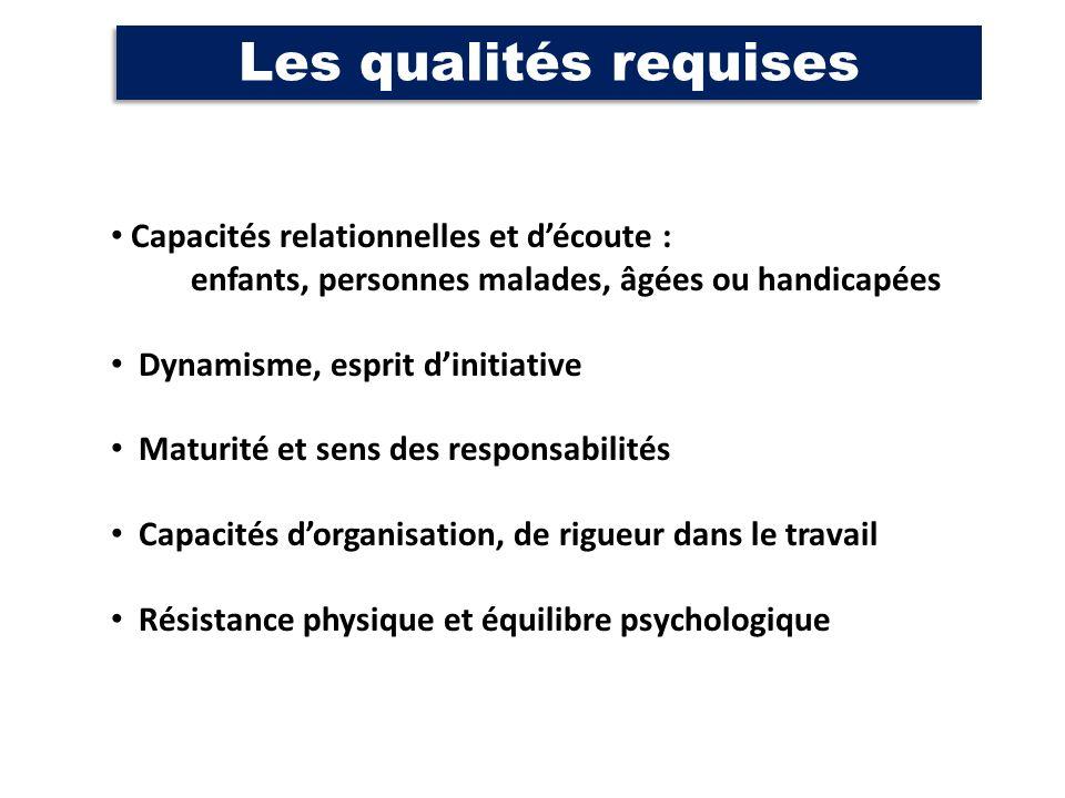 Les qualités requises Capacités relationnelles et d'écoute :