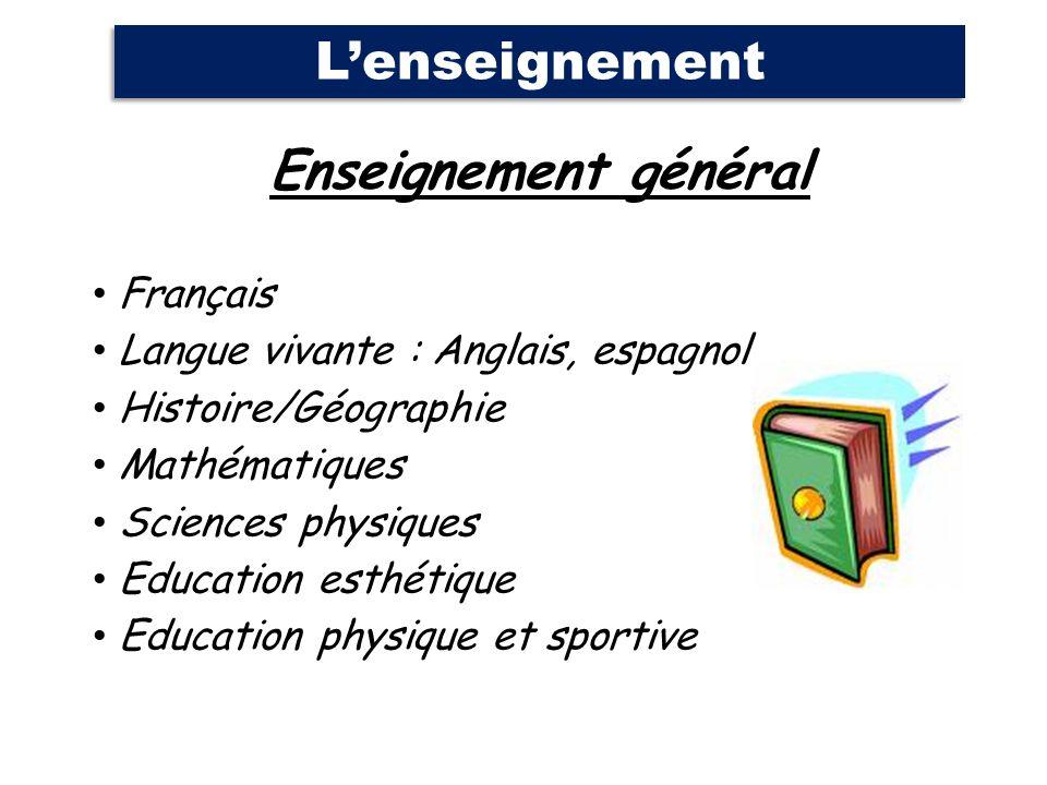 L'enseignement Enseignement général Français