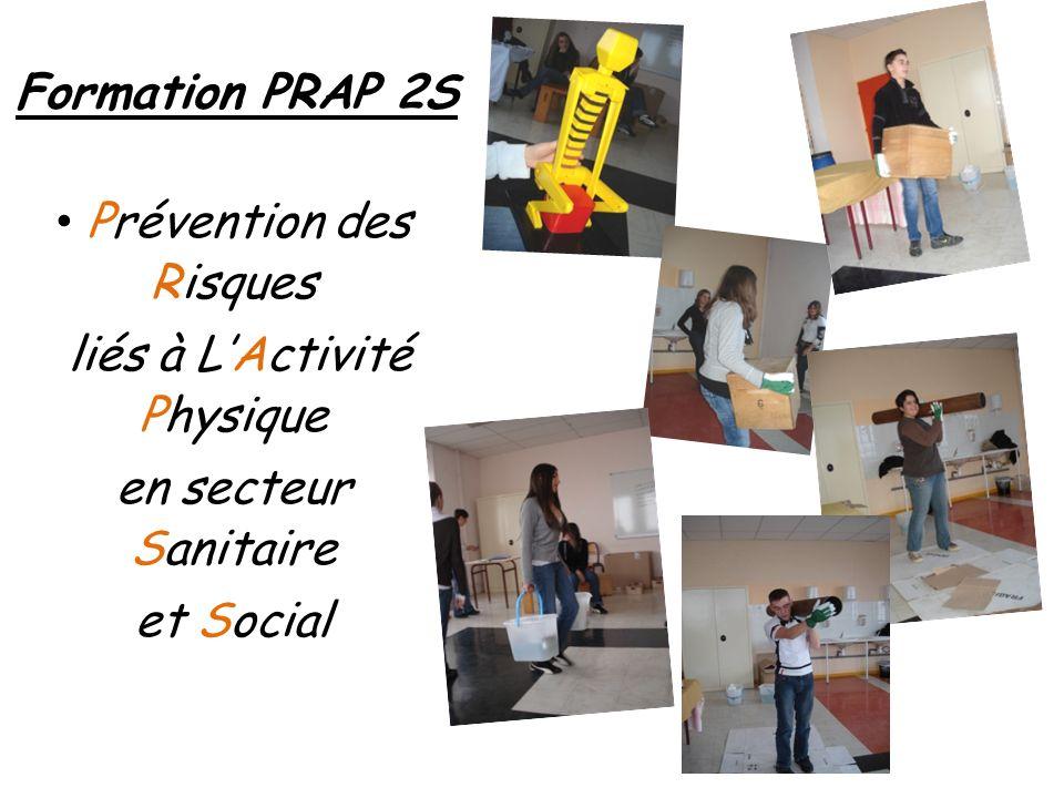 Prévention des Risques liés à L'Activité Physique en secteur Sanitaire