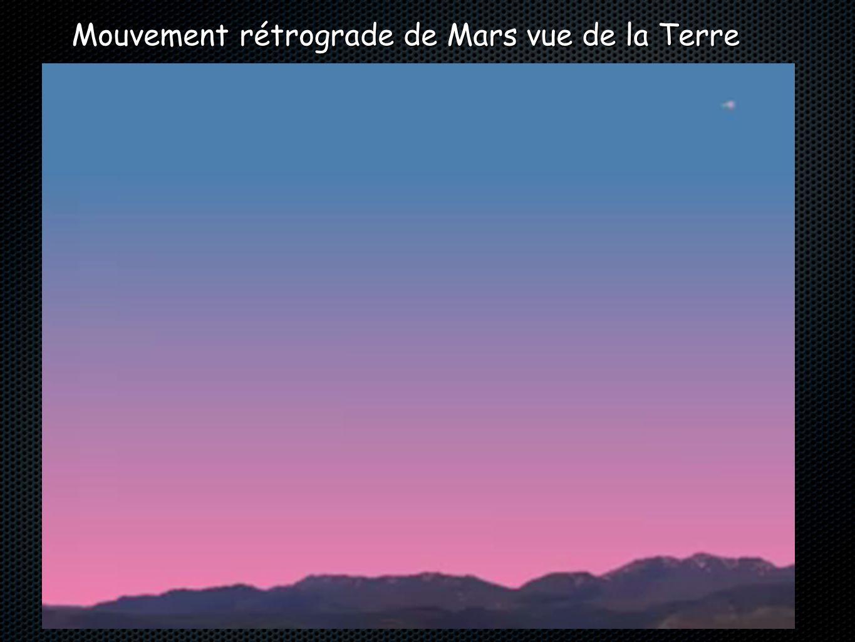Mouvement rétrograde de Mars vue de la Terre