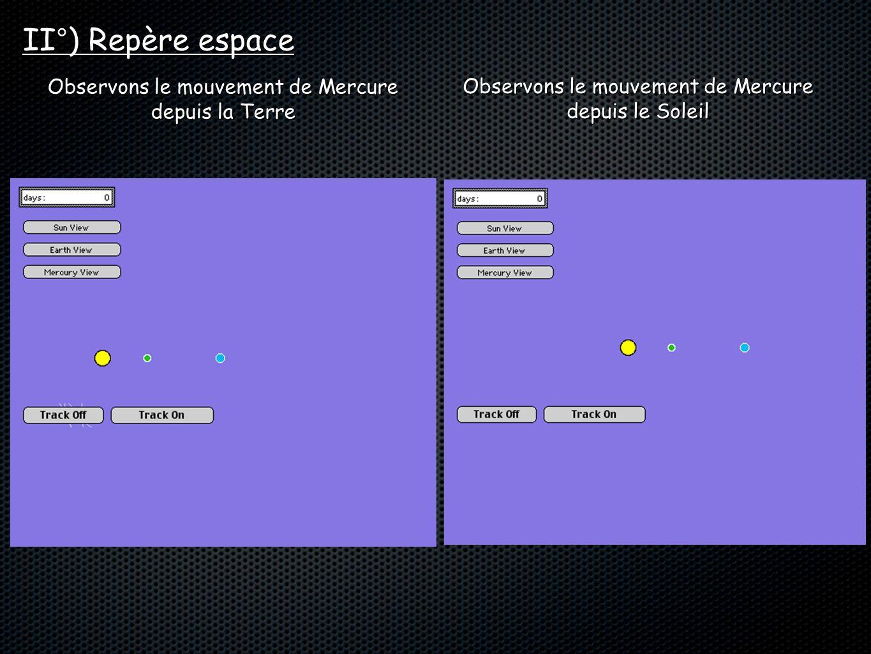 II°) Repère espace Observons le mouvement de Mercure depuis la Terre