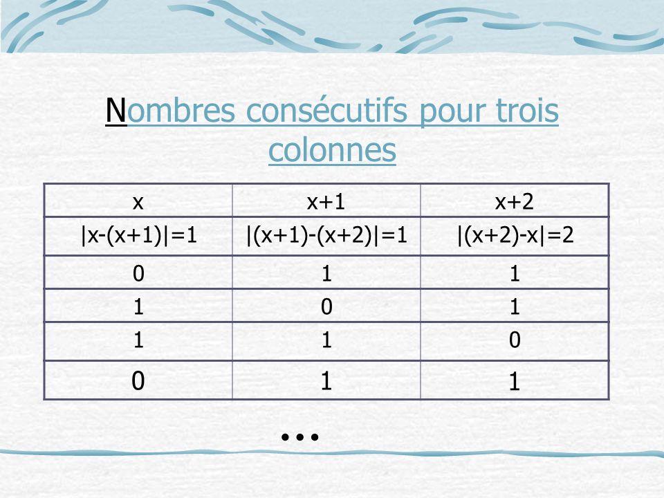 Nombres consécutifs pour trois colonnes